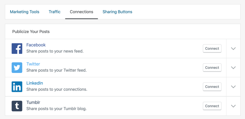 WordPress.com dashboard: Social Media Connections