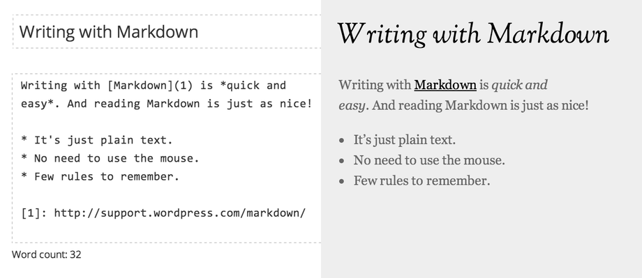On the left: using Markdown to compose a post in the fullscreen editor. On the right: The published post.