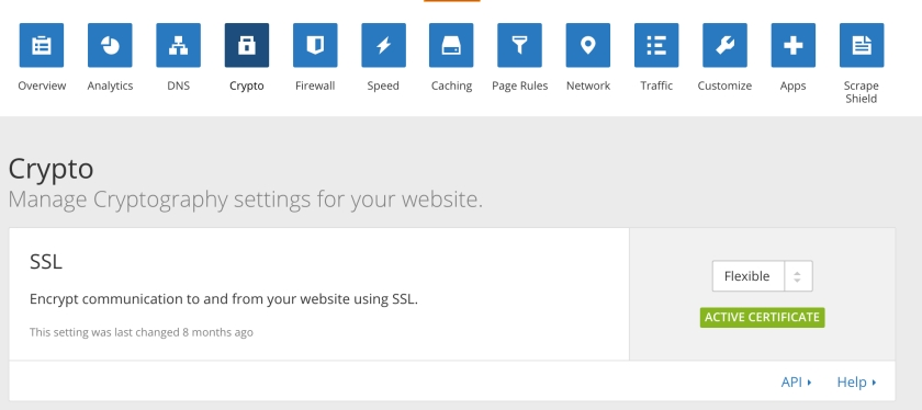 CloudFlare's SSL options