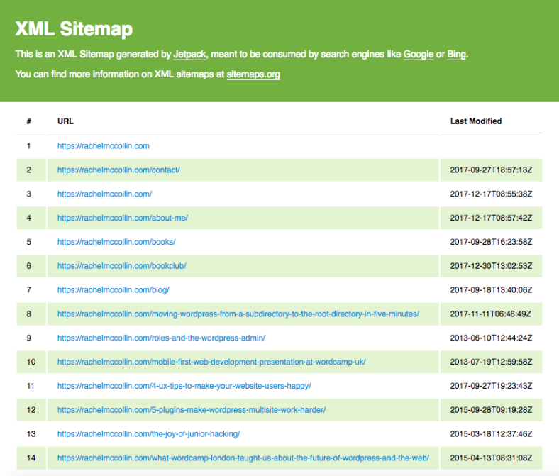 improve your seo with sitemaps