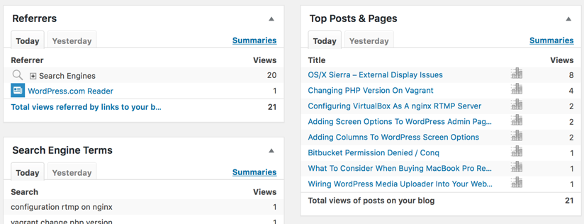 Digging Into Wordpress Pdf