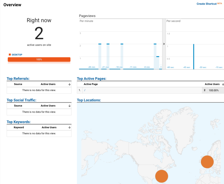 Real-time reporting with Google Analytics