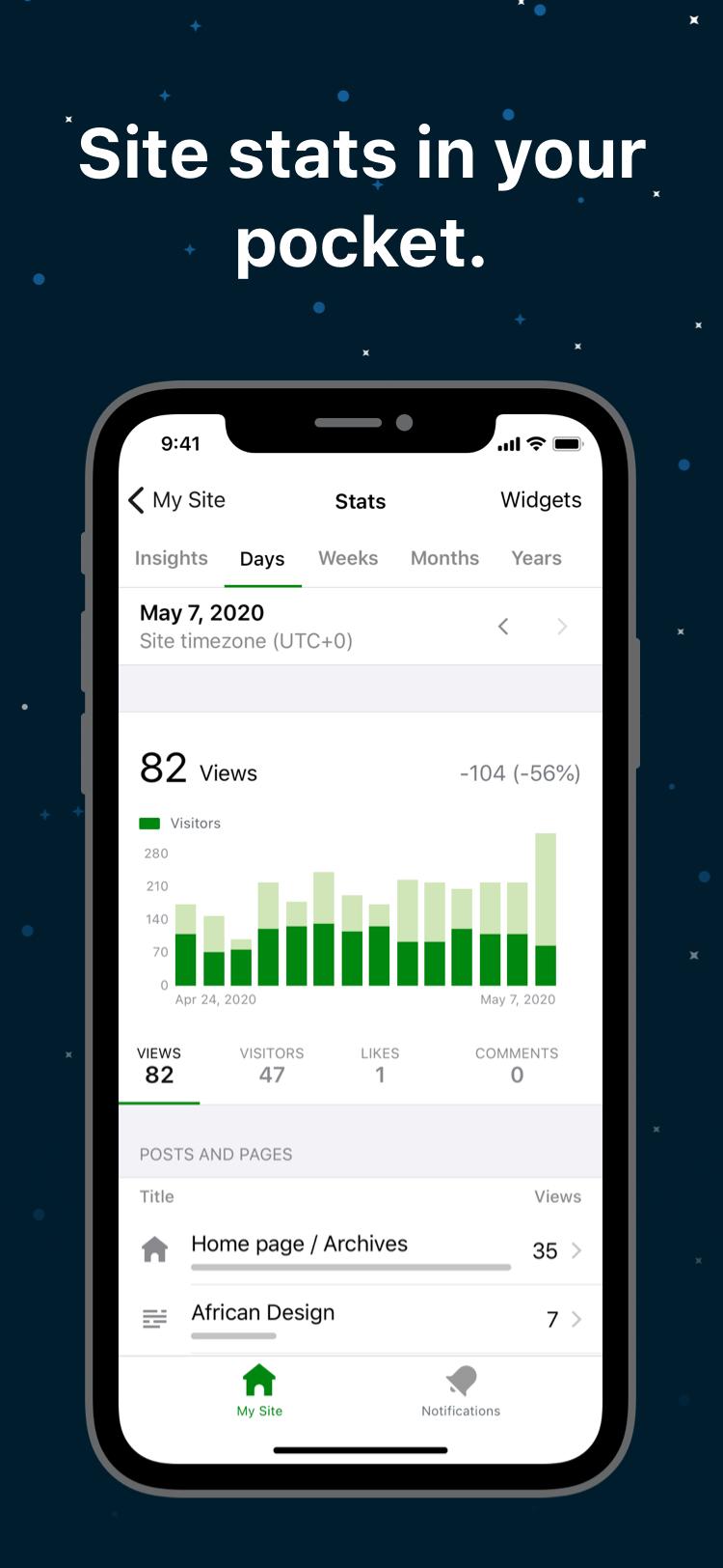 site stats viewed inside the Jetpack mobile app